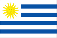 Country Code +598 flag image